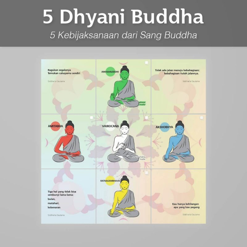 Desain Prita - 5 Dhyani Buddha