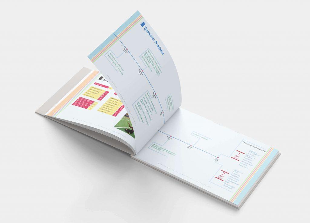 Desain Prita - Proposal isi