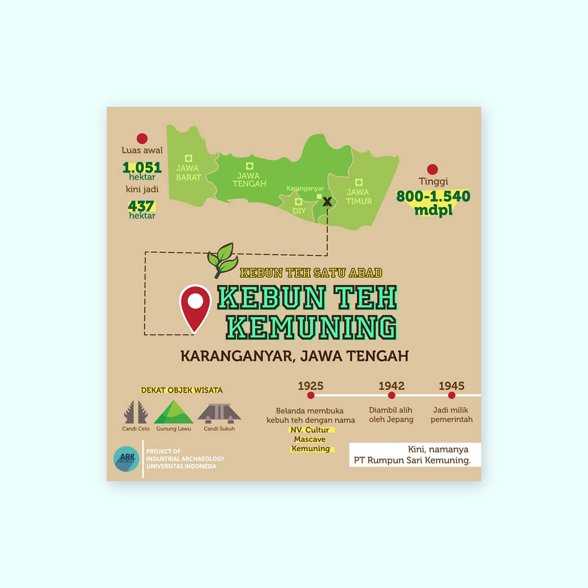 Desain Prita - Infografis Kebun Teh Kemuning