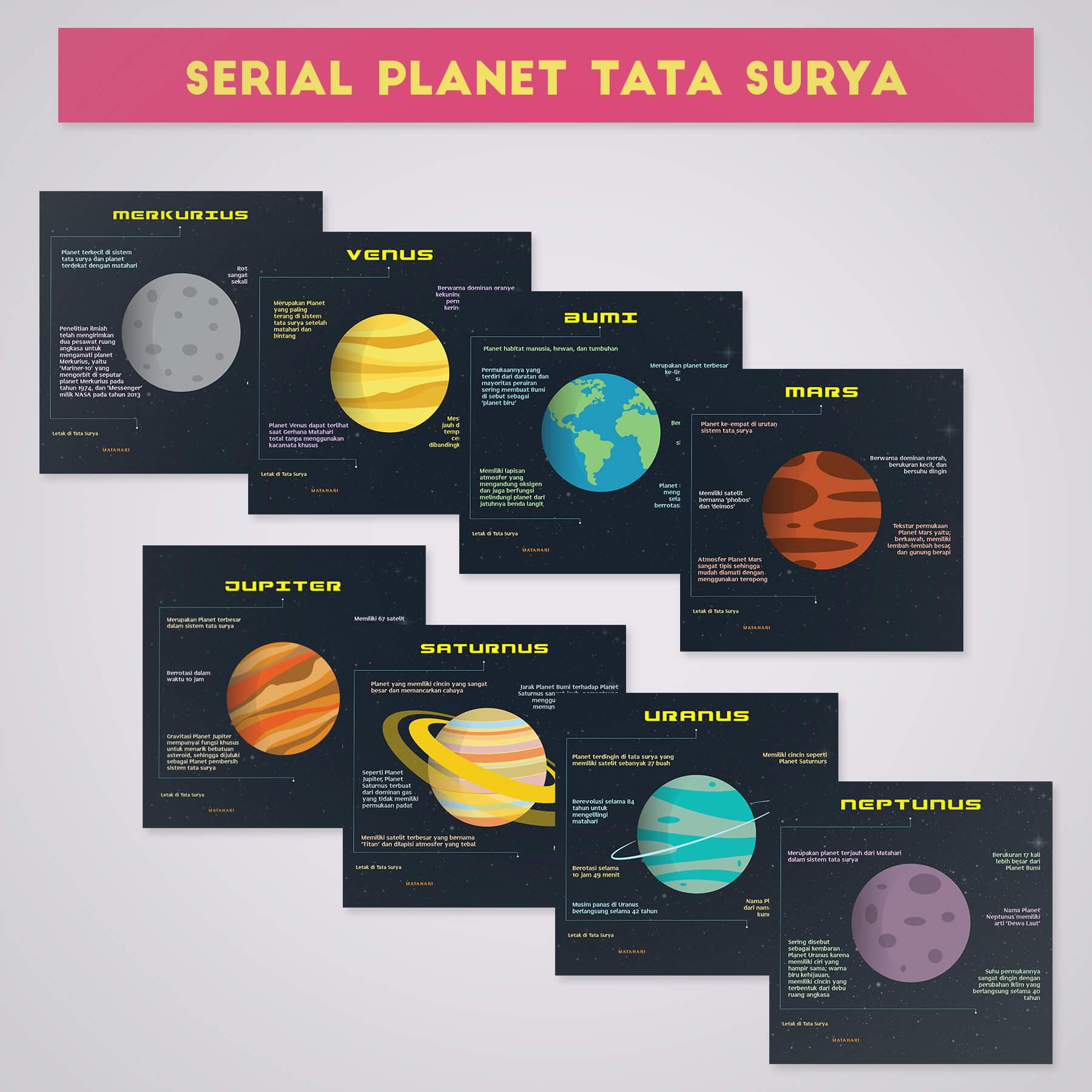 Desain Prita - Infografis serial planet