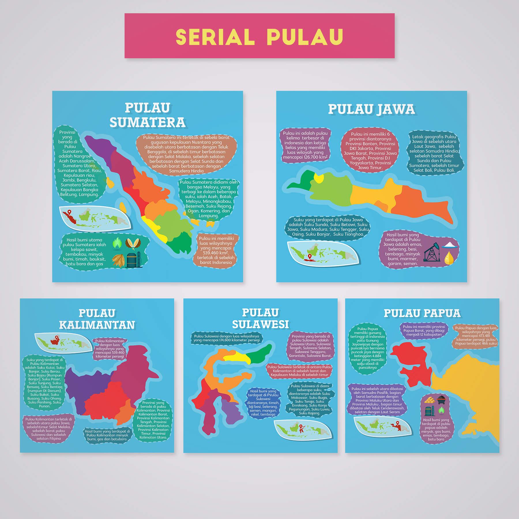 Desain Prita - Infografis serial pulau