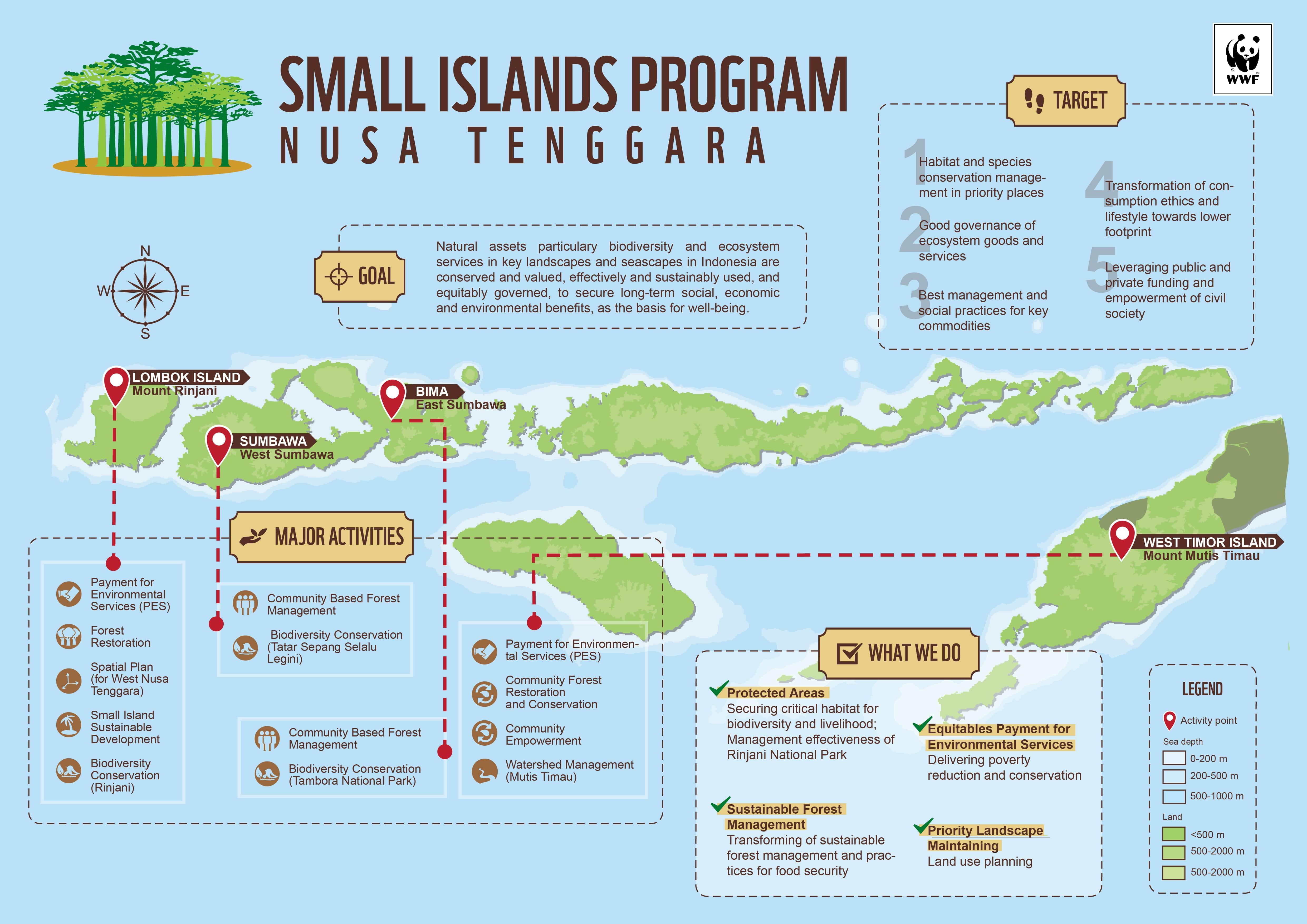 Infografis WWF